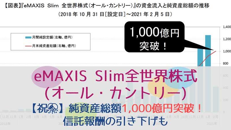 eMAXIS-Slim全世界株式の純資産総額が1000億円突破