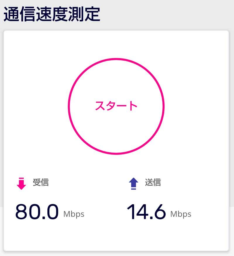 楽天モバイル通信速度テスト